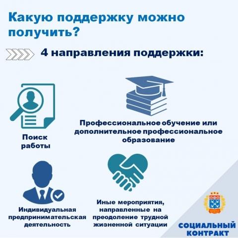 Лекция о социальных контрактах, которые заключаются с гражданами органами социальной защиты, состоялась в понедельник в обнинской администрации